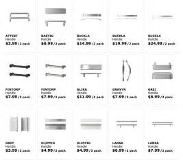 Kitchen Cabinet Handles At Ikea Amazing Ikea Cabinet Handles 10 Ikea Kitchen Cabinet Door