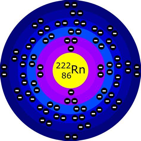 how many protons does francium atome de radon clip at clker vector clip