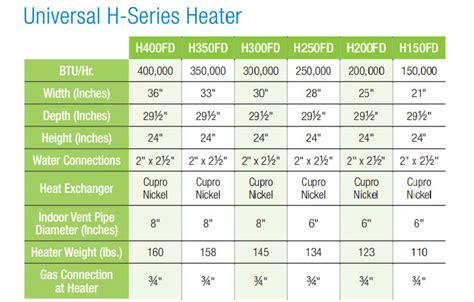 most efficient pool heaters for inground pools best above ground pool heater chainsaw journal