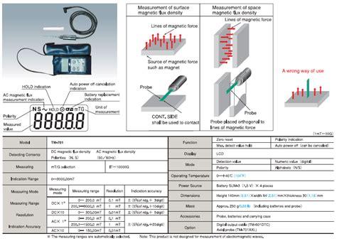 Tesla Measurement Ichiban Precision Sdn Bhd Kanetec Kanetec Tesla Meter
