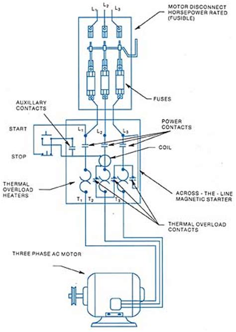 source single phase motor starter wiring diagram get