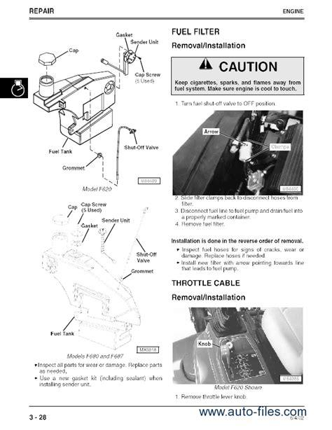 f680 deere wiring diagram deere f525 wiring