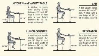 What Is The Standard Height Of A Bar Stool Bar Stool Buying Guide From Bar Stool Manufacturer