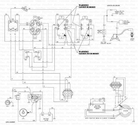 troy bilt generator wiring diagram