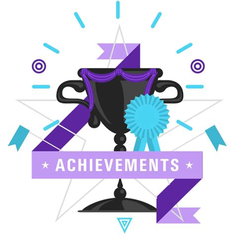 achievements of an the complete works independent school