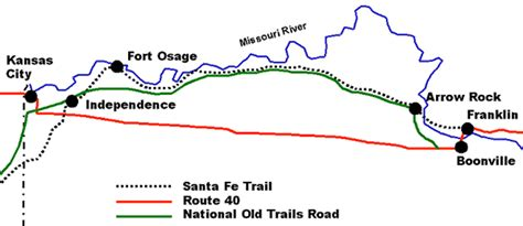 california trail map kansas missouri santa fe trail pictures and lodging