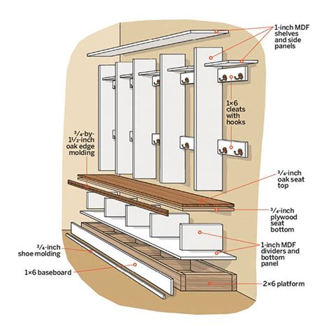 mudroom locker with storage bench plan pdf blueprint open lockers design details 35 stylish ideas for