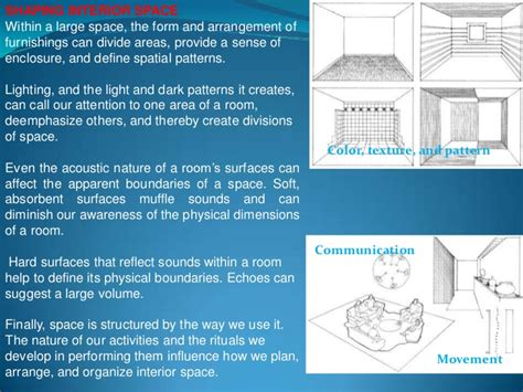 design definition of space interior space