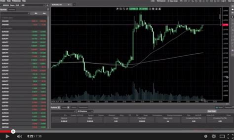 tutorial trading forex indonesia best forex trading video tutorials emugepavo web fc2 com