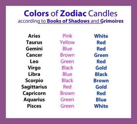 aries colors astrology colors of zodiac candles gemini