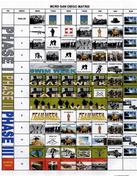marine boot c schedule usmc graduation information san diego personalized