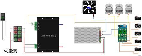 laser wiring diagram free wiring diagrams