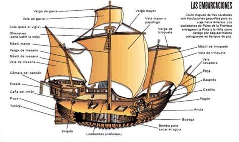imagenes de los barcos de cristobal colon imagenes de carabelas de cristobal colon full wallpapers