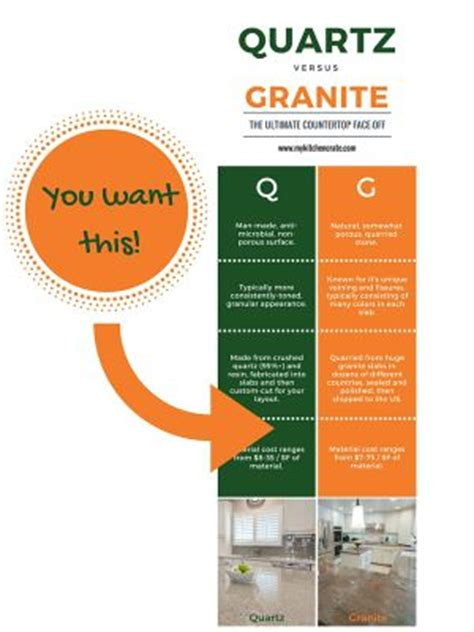 What Is The Difference Between Quartz And Granite Countertops by What Is The Difference Between Granite And Quartz
