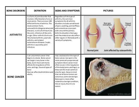 signs of jaw bone disease ehow ehow how to bone disorders