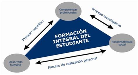 Modelo Curricular Uniminuto Proyecto Educativo Institucional Pei Portal Uniminuto