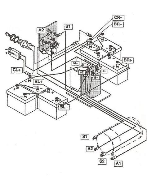 basic ezgo electric golf cart wiring and manuals cart electric golf cart golf cart repair