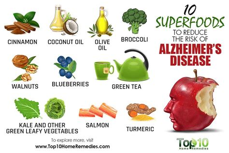 preventing alzheimer s alzheimer s factors prevention steps and foods that prevent or alzheimer s recipes for alzheimer s prevention diet essential spices and herbs books 10 superfoods to reduce the risk of alzheimer s disease