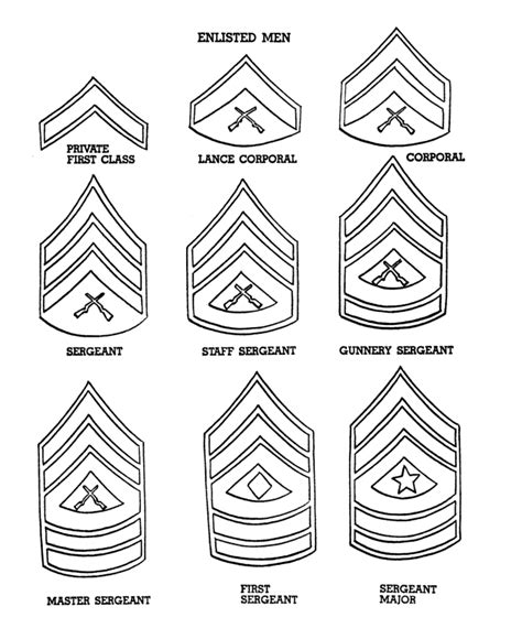 marine corps coloring pages pages us army rank