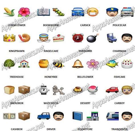 what s the what s the emoji of cake answers apps answers net