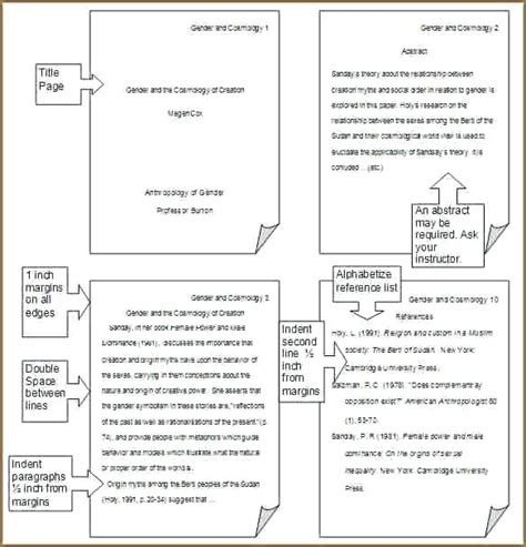 Apa Paper Template Format by Apa Formatted Paper Template Apa Format For Essay Template
