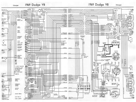 Dodge Charger 1969 V8 Complete Electrical Wiring Diagram