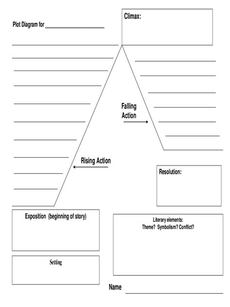 plot template plot diagram template 4 free templates in pdf word