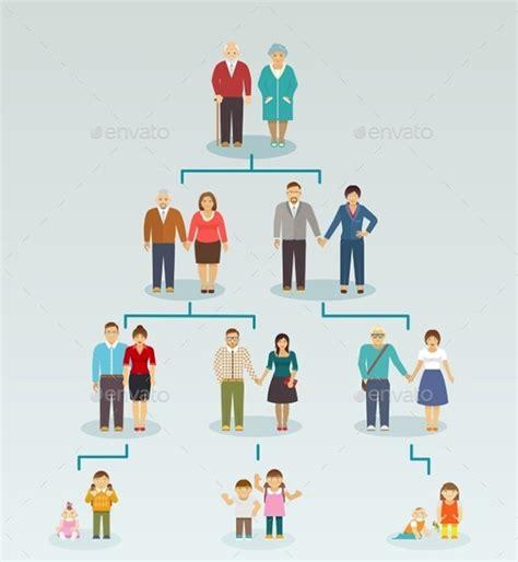 family diagram family tree diagram template 12 free word excel pdf