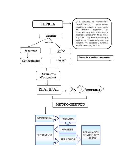 preguntas de investigacion antropologica ciencia y filosofia agosto 2009