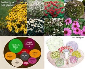Type Of Soil For Vegetable Garden - butterfly garden design a small starter garden by roots nursery roots nursery