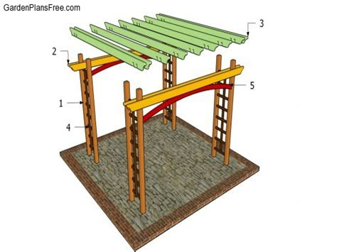 outdoor pergola designs simple pergola design plans