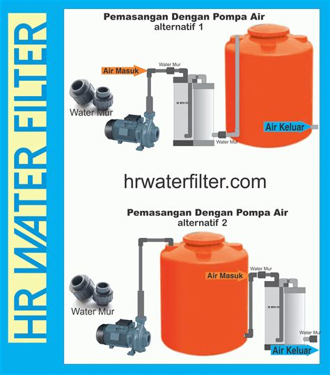 cara membuat filter air yang mudah hr water filter home