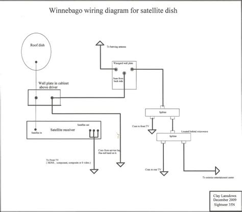 rca tv schematics for free samsung schematics elsavadorla
