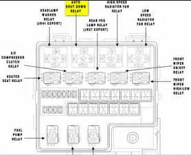 2004 dodge stratus fuse box diagram 2004 free engine