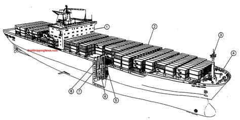 boat technical definition en types of ships shipbuilding picture dictionary