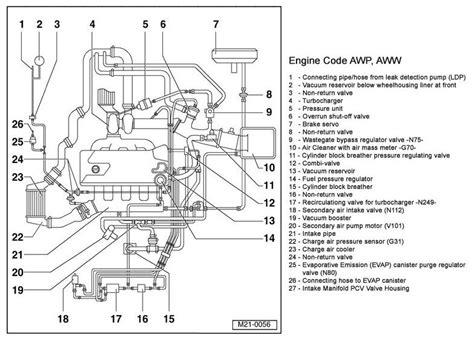valve vacuum diagram audi n75 valve diagram within audi wiring and engine