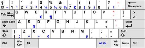 keyboard layout canadian multilingual standard international keyboard layouts
