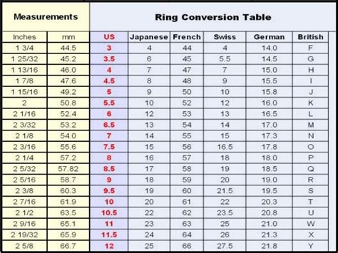 ring size diagram the ring size chart how to find the right ring size