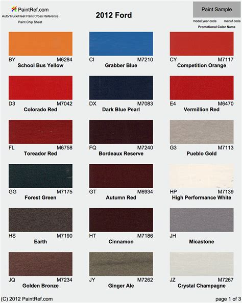 paint chips 2012 ford mks