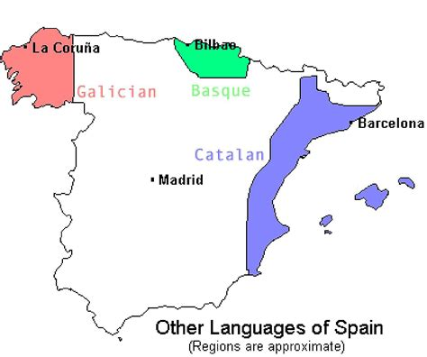 language el languages of spain other than