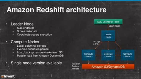 amazon redshift amazon redshift in action enterprise big data and saas