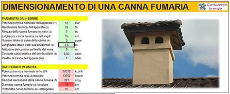Inclinazione Canna Fumaria Camino by Che Potenza In Kw Deve Avere Una Stufa A Legna Per Una