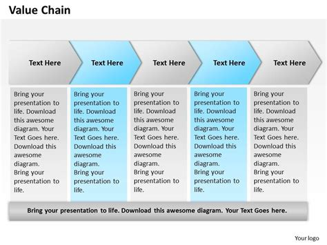 Award Winning Business Presentation Showing Value Chain Value Chain Ppt Template