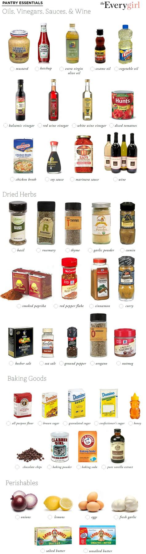 list of kitchen essentials pantry essentials everything home pinterest pantry