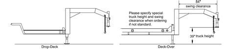 towmaster trailer wiring diagram lufkin trailer wiring