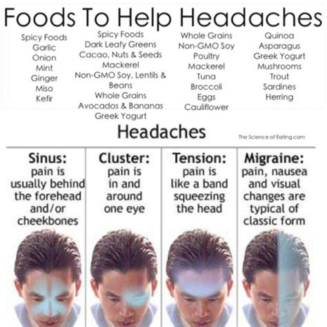 How To Help A Detox Headache by Foods To Help Health Issues