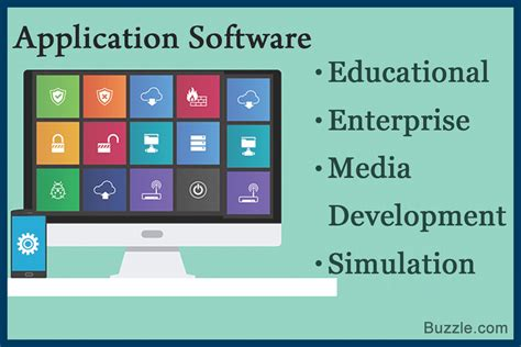 design of application software exles of software that help understand the concept