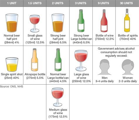 drink names alcoholic drinks list names