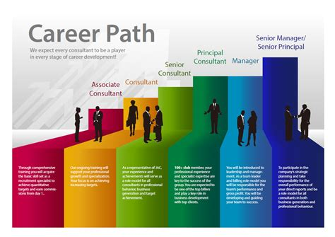 What Consulting Firms Recruit From Uc Riverside Mba by Executive Career Path Myideasbedroom