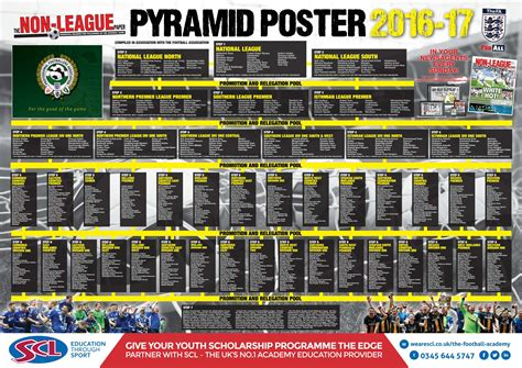 english football league and 1862233551 the non league football paper